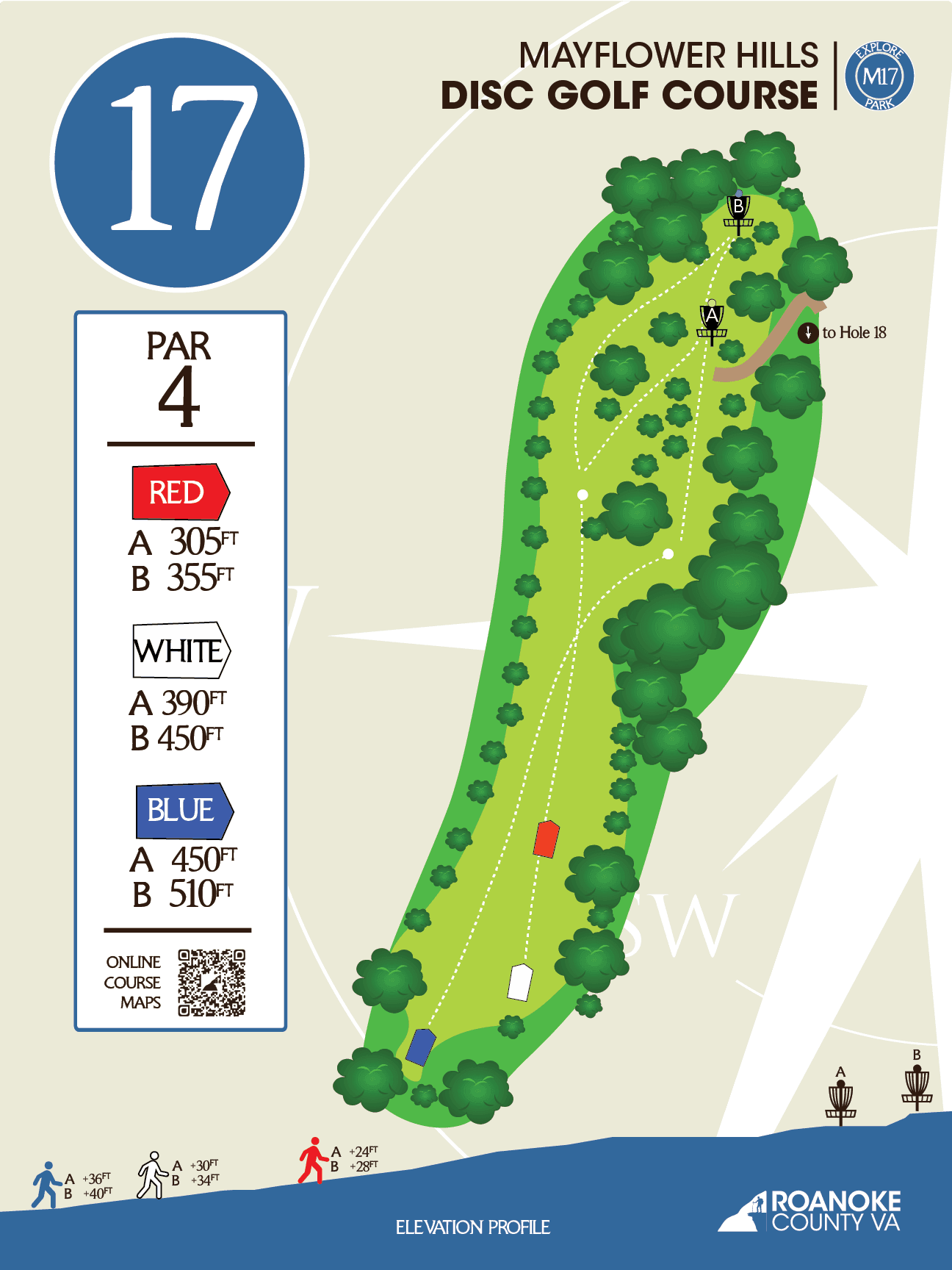 Hole 17-NOHERE-01