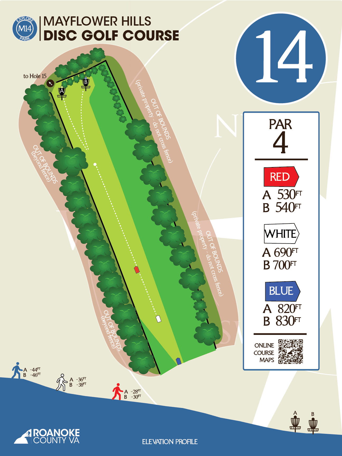 Hole 14-NOHERE-01
