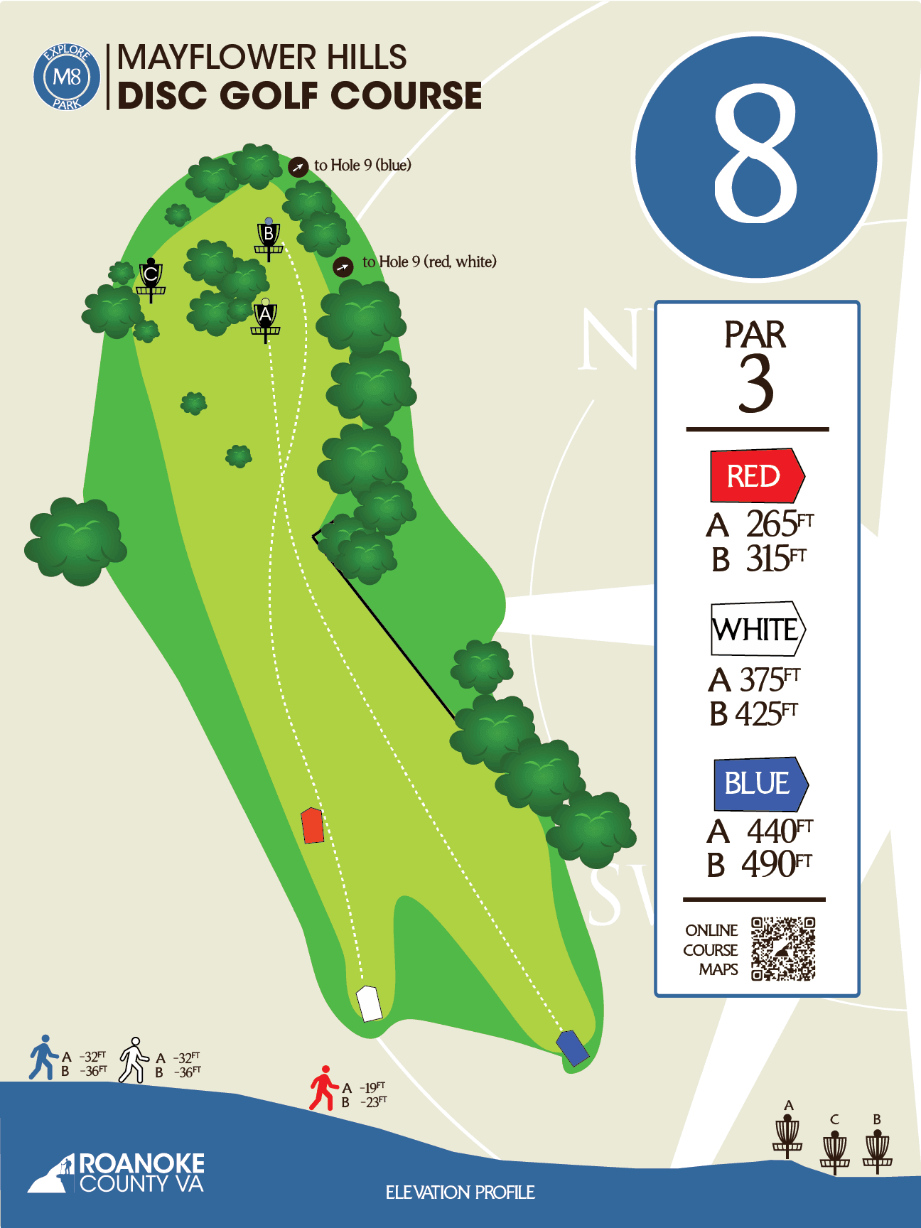 Hole 8-NOHERE-01