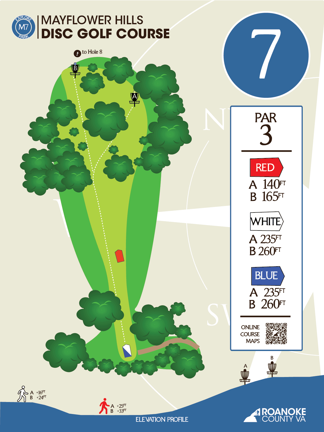 Hole 7-NOHERE-01